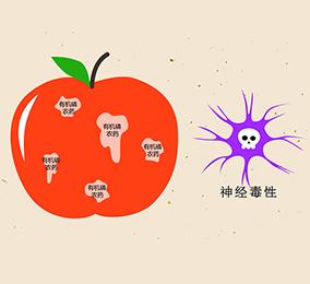 食品有意思:水果蔬菜上的农残主要是它