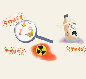 食品污染到底有哪些?(匹配百科词条:食品污染)