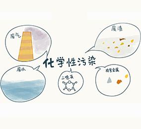 食物为什么会有化学污染呢?(匹配百科词条:化学性污染)