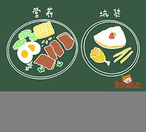 食品科普:食物也分好坏,看营养密度
