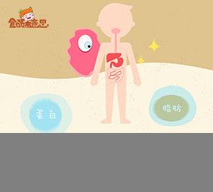 给宝宝喝酸酸乳健康吗?(旧版)
