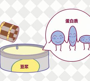 豆腐是怎么来的?