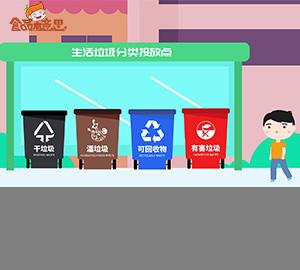 如何正确的进行垃圾分类?