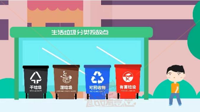 垃圾分类怎么做?