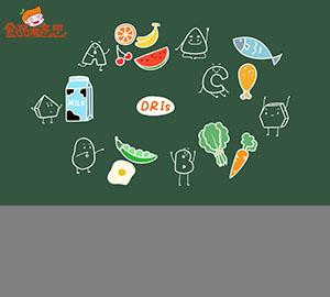 科普视频:秒懂营养素供给量RDA