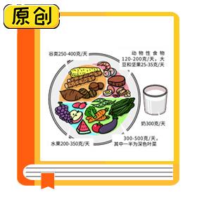 科普漫画:平衡膳食的道理都知道,可到底该怎么做?(食育) (5)