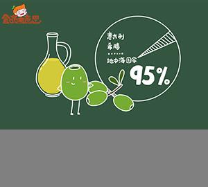 科普视频:橄榄油真的那么神奇吗?