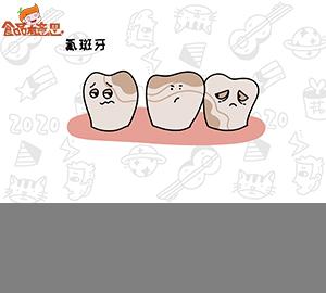 为什么牙膏要含氟?