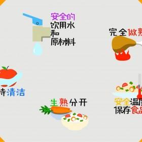 食品安全五要点 (4)