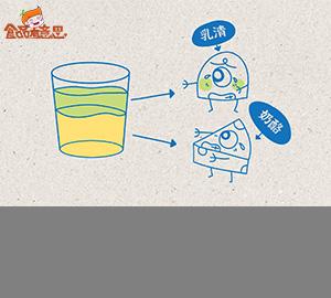 科普视频:秒懂乳清蛋白粉、乳清蛋白、乳清