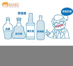 科普视频:那么能喝,你知道都喝的什么酒吗?(发酵酒、蒸馏酒、配制酒)