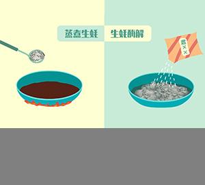 """科普视频:蚝油应该如何选购?如何食用?(""""蚝""""有料,要""""慧""""吃)"""