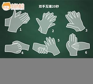 科普视频:餐饮服务从业人员洗手消毒方法【餐饮安全怎么做?】