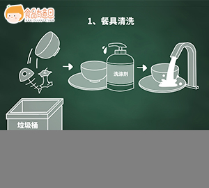 科普视频:餐具怎样清洗消毒【餐饮安全怎么做?】