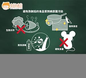 科普视频:怎样预防细菌性食物中毒【餐饮安全怎么做?】